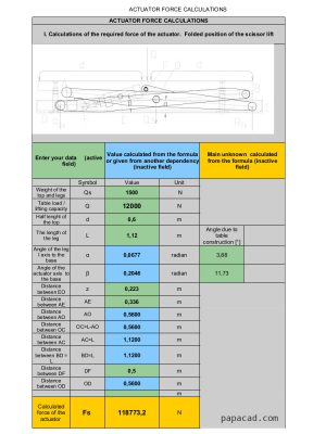Scissor table lifter calculations - actuator force