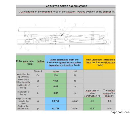 hydraulic scissor lift table design calculation
