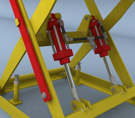 Scissor lift mechanism